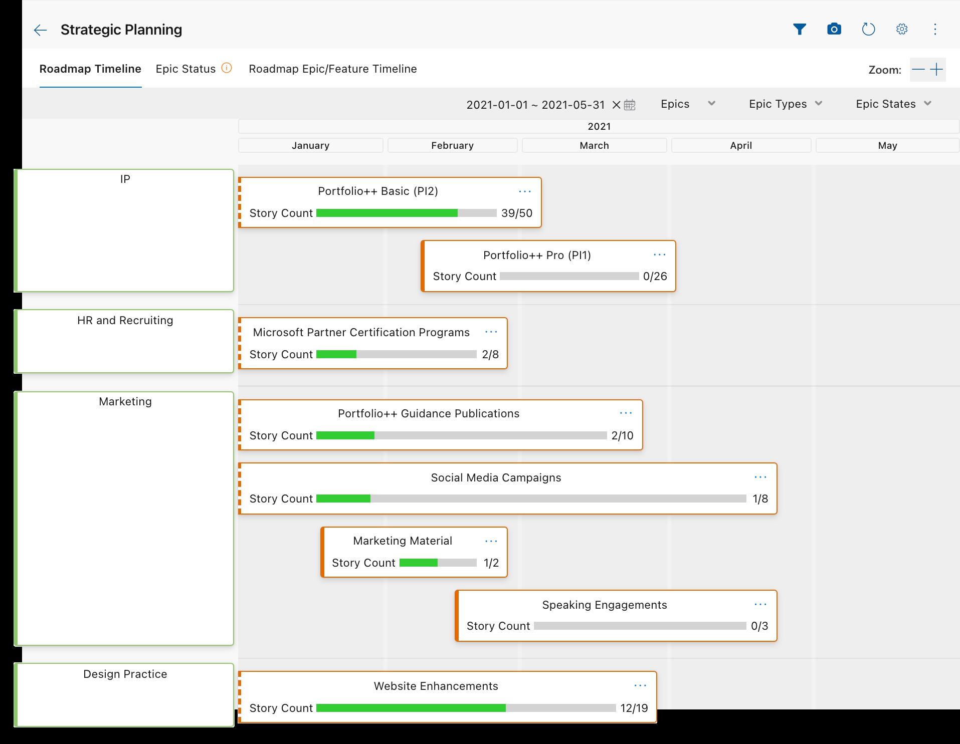 portfolio-pp extension: roadmap example