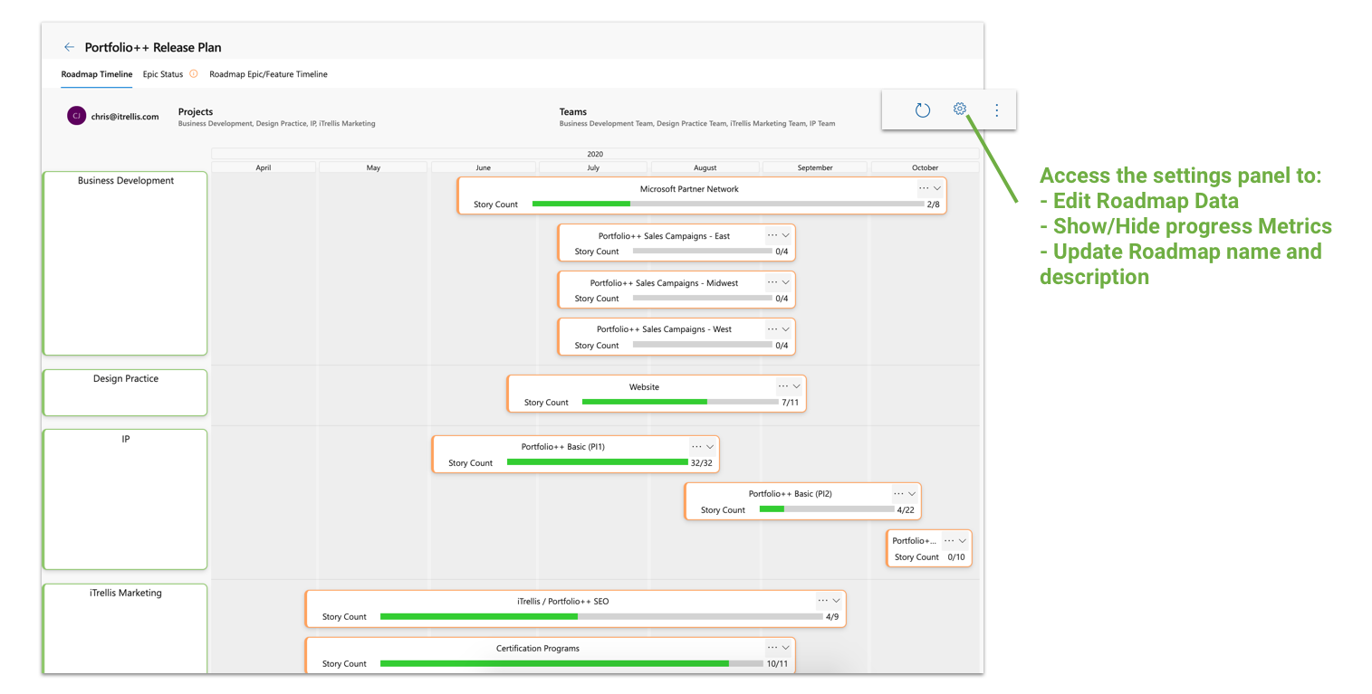 portfolio-pp extension: add new roadmap